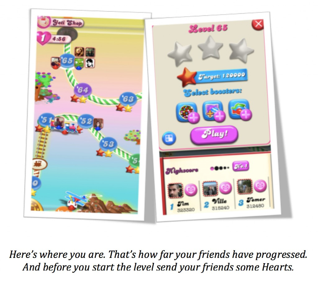 Here's where you are. That's how far your friends have progressed. And before you start the level send your friends some hearts.