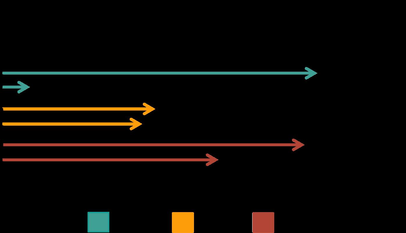 07_Average_Number_of_days_platform